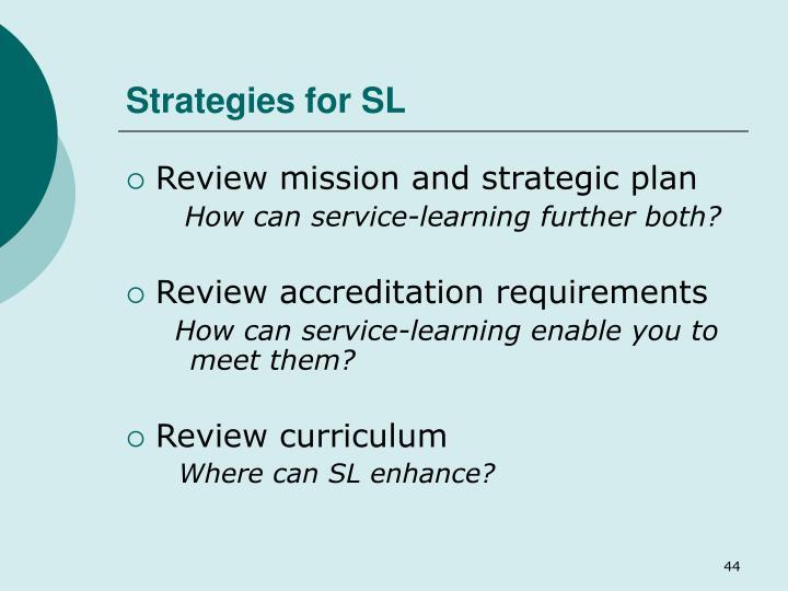 Strategies for SL