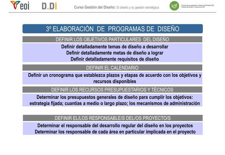3º ELABORACIÓN  DE  PROGRAMAS DE  DISEÑO