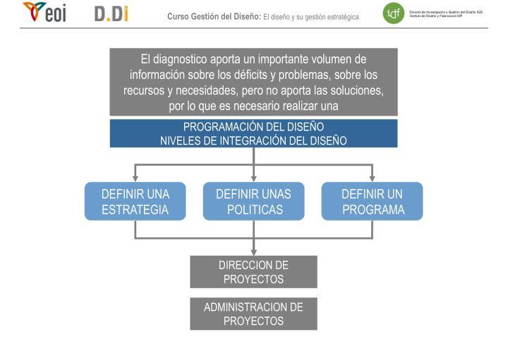 El diagnostico aporta un importante volumen de información sobre los déficits y problemas, sobre los recursos y necesidades, pero no aporta las soluciones, por lo que es necesario realizar una