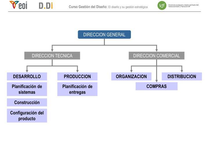 DIRECCION GENERAL