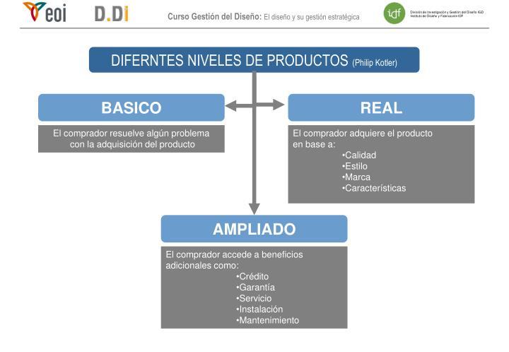 DIFERNTES NIVELES DE PRODUCTOS