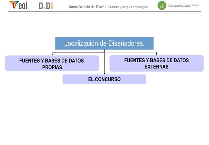 Localización de Diseñadores.