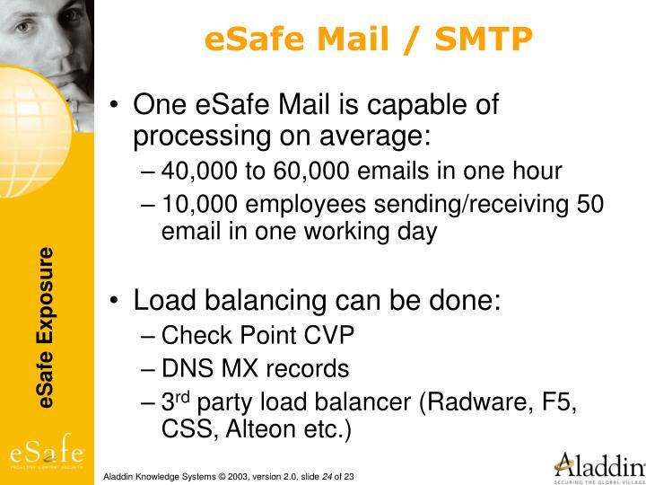 eSafe Mail / SMTP