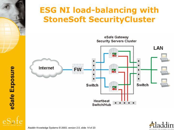 ESG NI load-balancing with StoneSoft SecurityCluster