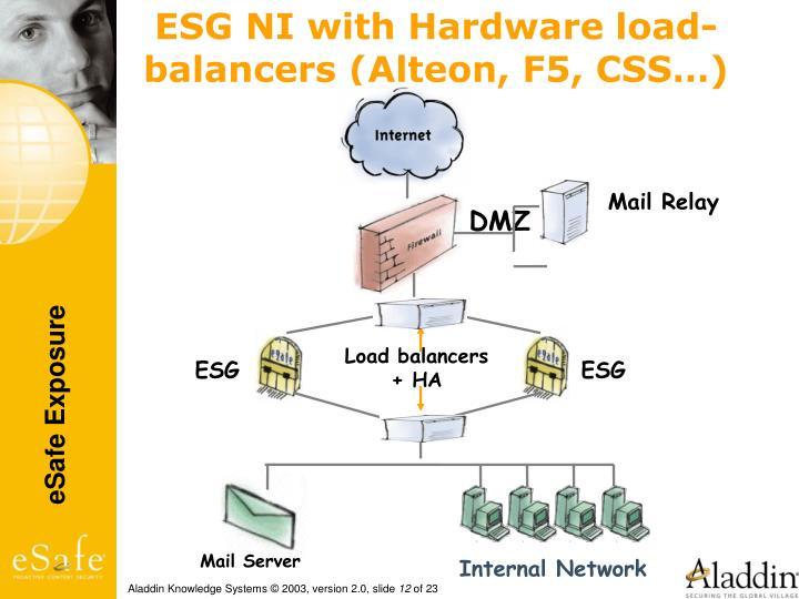 ESG NI with Hardware load-balancers (Alteon, F5, CSS…)