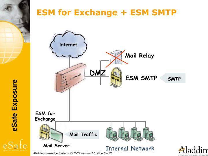 ESM for Exchange + ESM SMTP