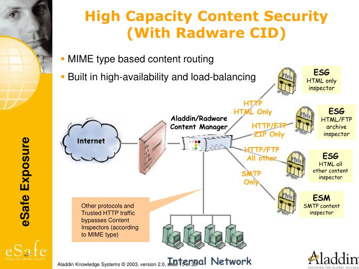 High Capacity Content Security