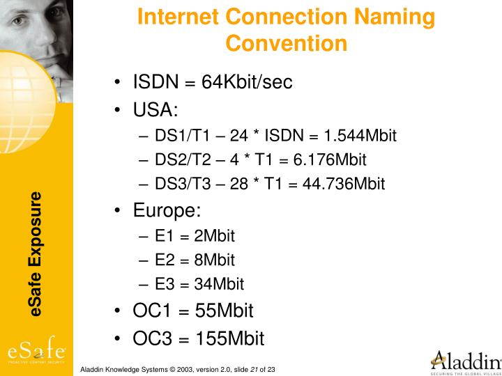 Internet Connection Naming Convention