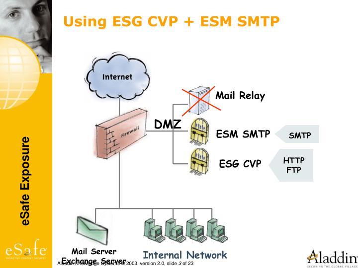 Using esg cvp esm smtp