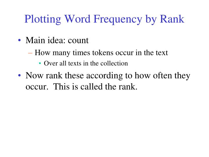 Plotting Word Frequency by Rank