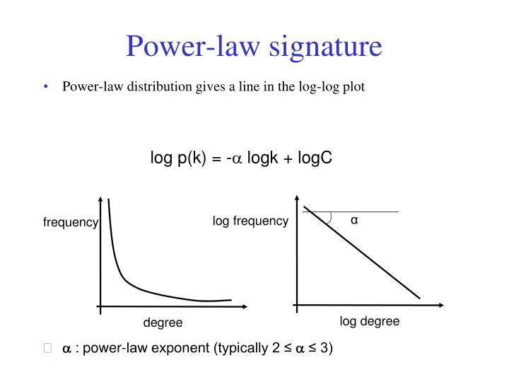 Power-law signature