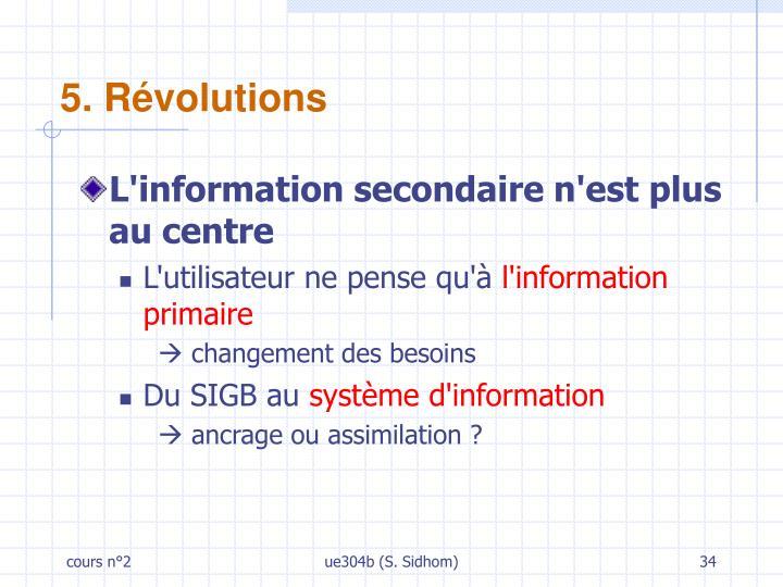 5. Révolutions