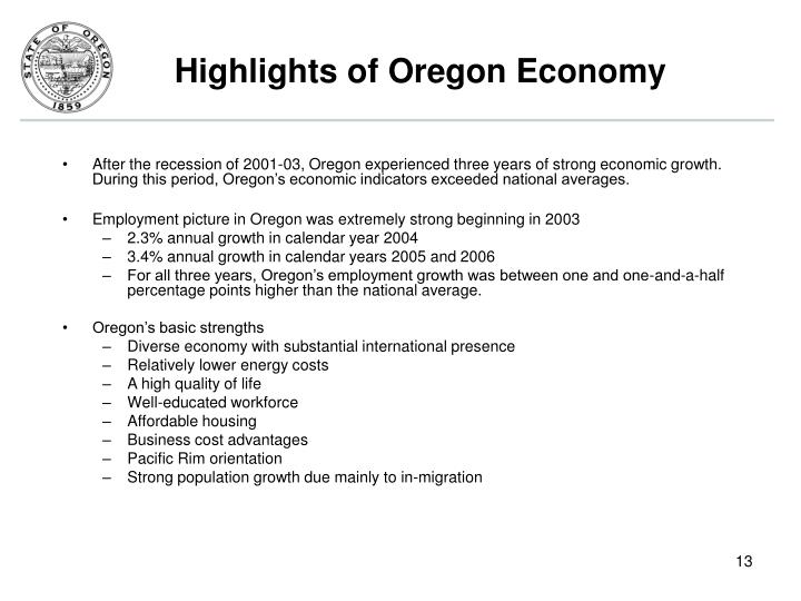 Highlights of Oregon Economy