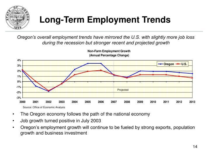 Long-Term Employment Trends
