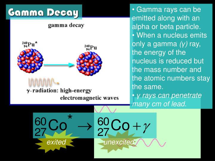 Gamma rays can be emitted along with an alpha or beta particle.