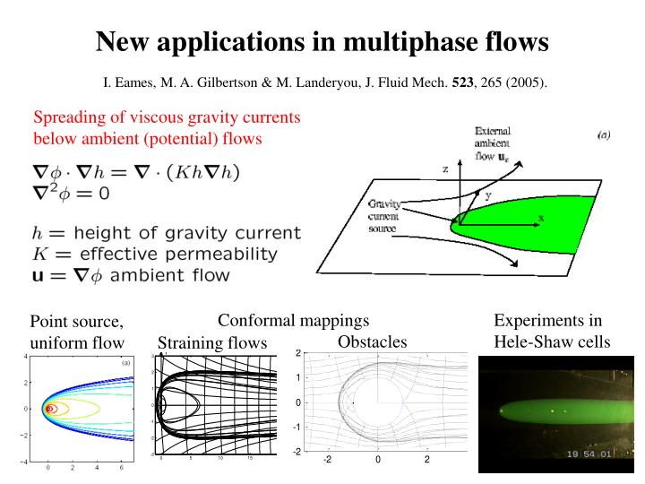New applications in multiphase flows