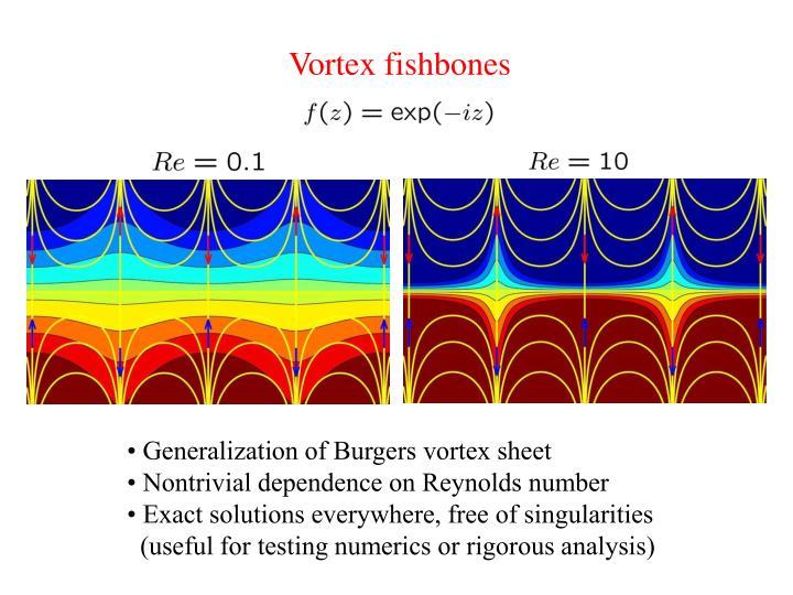 Vortex fishbones