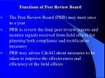 functions of peer review board