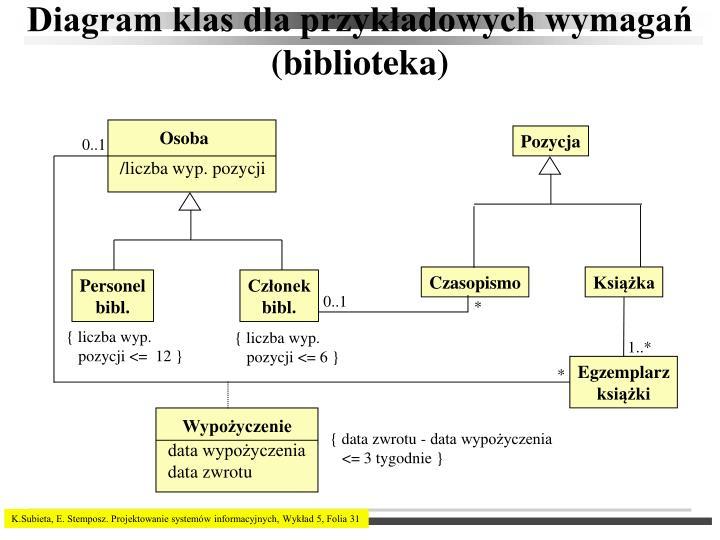 Ppt projektowanie systemw informacyjnych powerpoint presentation diagram klas dla przykadowych wymagabiblioteka ccuart Images