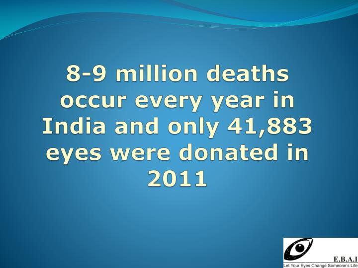 8-9 million deaths occur every year in India and only 41,883 eyes were donated in 2011