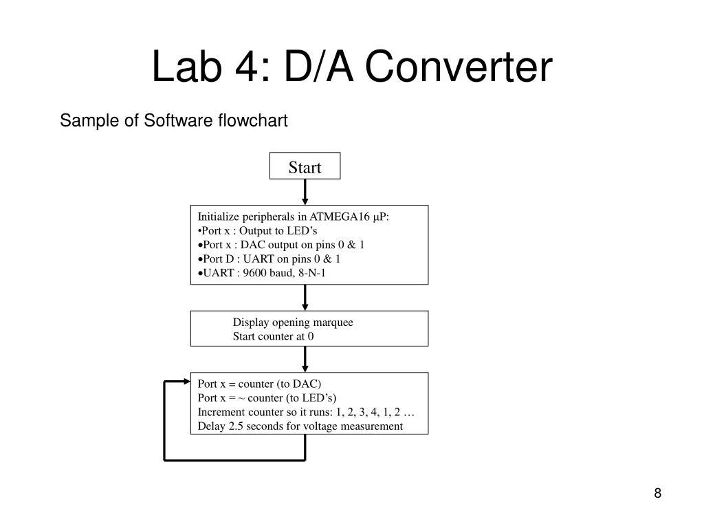 PPT - Lab 4: D/A Converter PowerPoint Presentation - ID:3859776