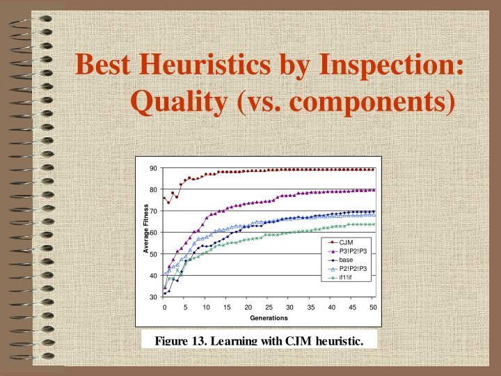 Best Heuristics by Inspection: Quality (vs. components)