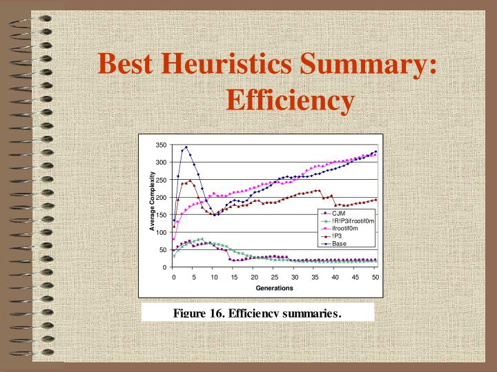 Best Heuristics Summary: Efficiency