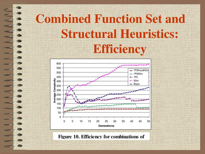 Combined Function Set and Structural Heuristics: Efficiency