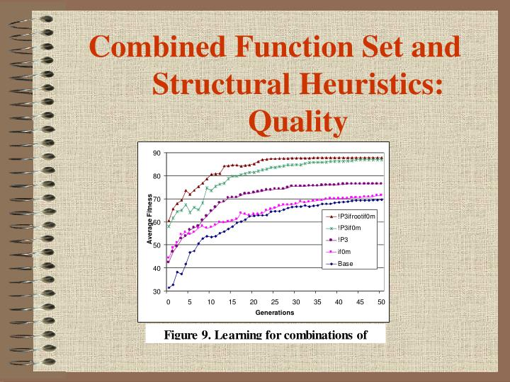 Combined Function Set and Structural Heuristics: Quality