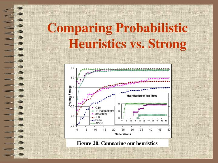 Comparing Probabilistic Heuristics vs. Strong