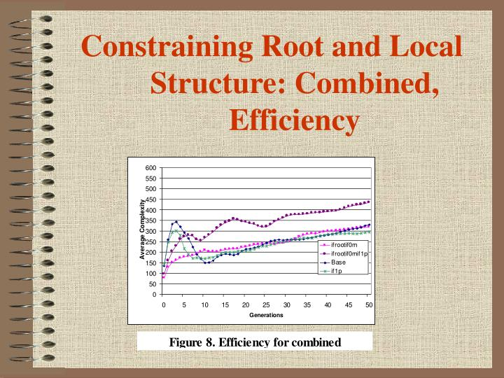 Constraining Root and Local Structure: Combined, Efficiency