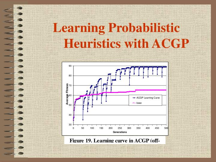 Learning Probabilistic Heuristics with ACGP