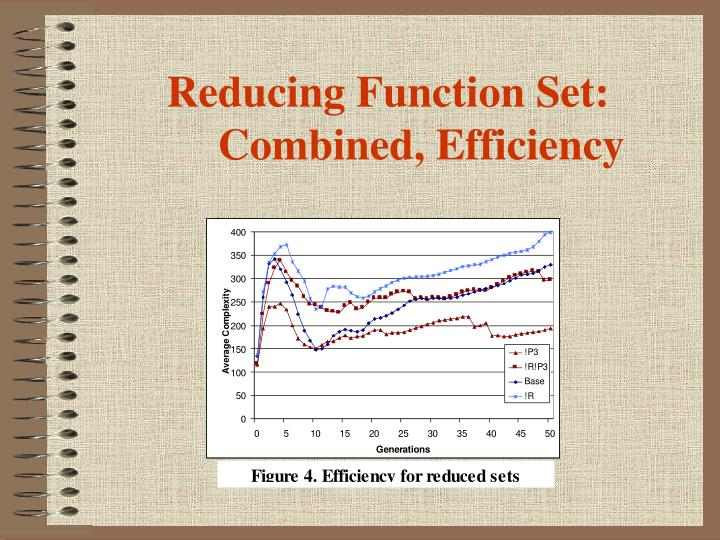 Reducing Function Set: Combined, Efficiency