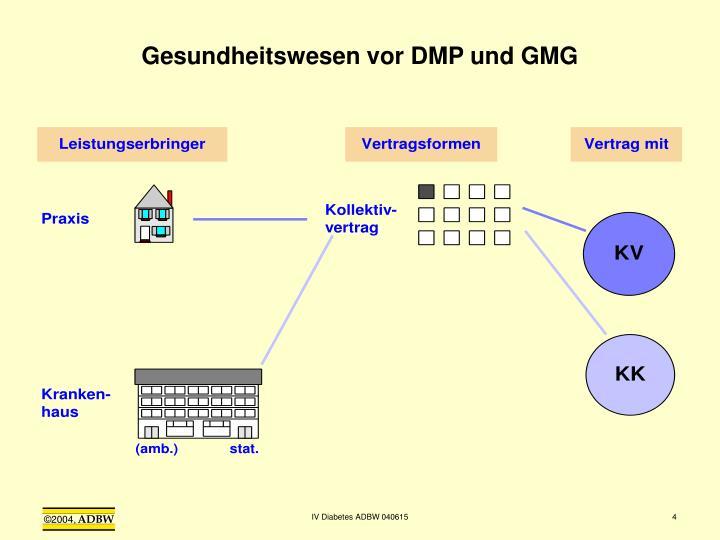 Gesundheitswesen vor DMP und GMG