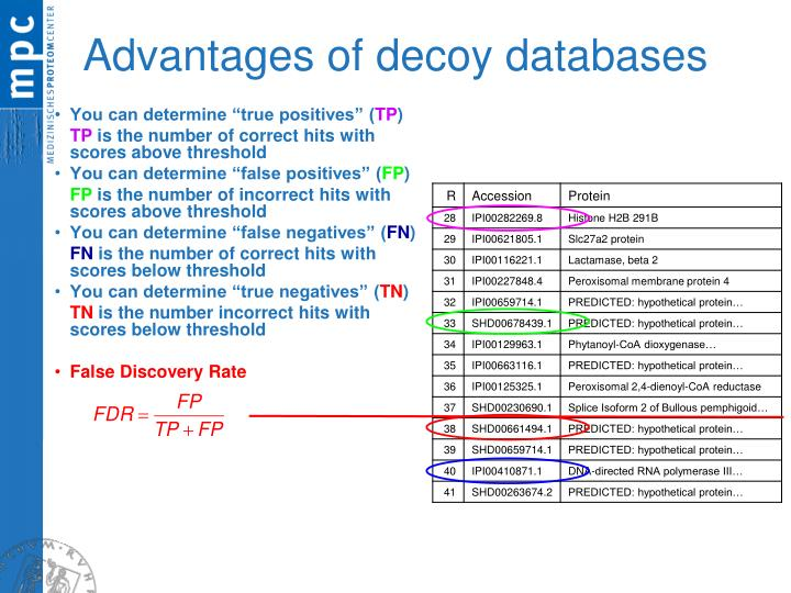 Advantages of decoy databases