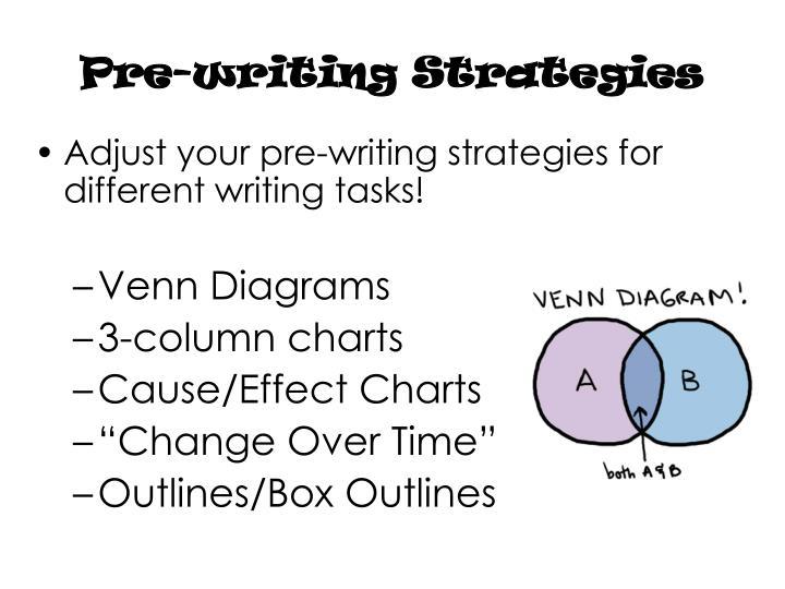 Pre-writing Strategies