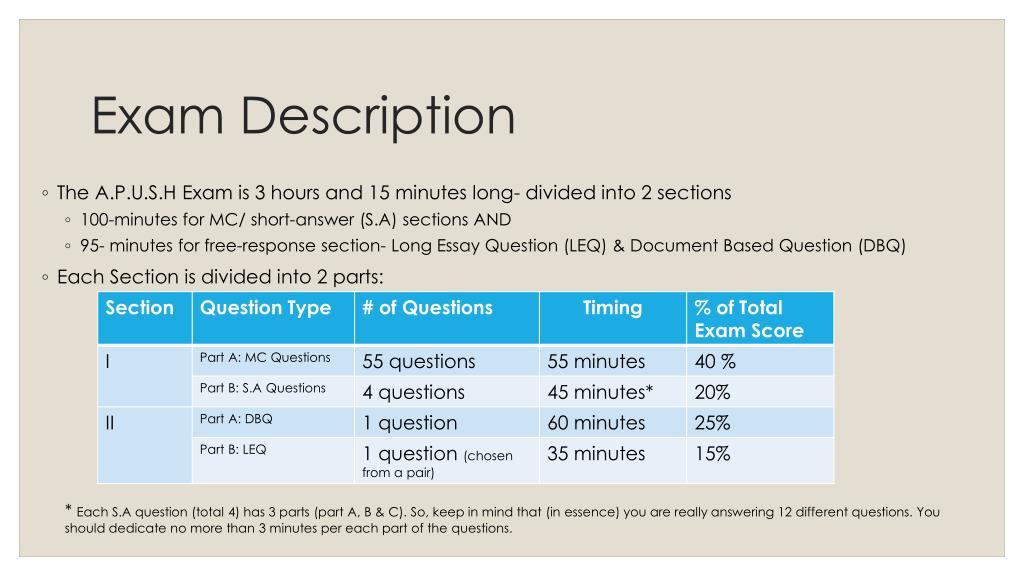 Image result for apush exam breakdown