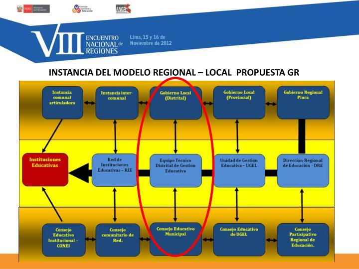INSTANCIA DEL MODELO REGIONAL – LOCAL  PROPUESTA GR
