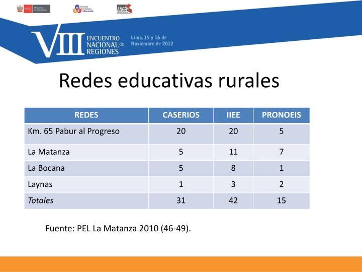 Redes educativas rurales