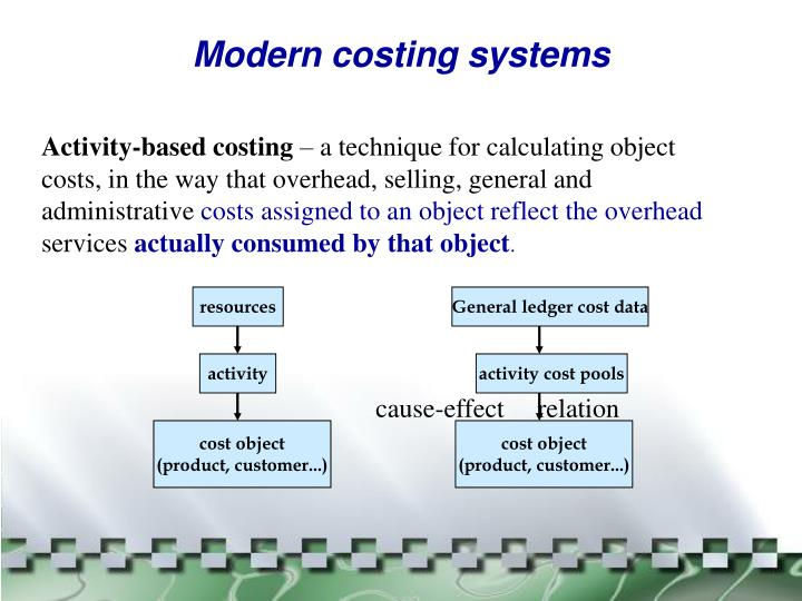 a discussion on activity based costing 5 cost allocation and activity-based costing systems cost allocation and activity-based costing systems learning objectives after.