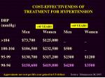 cost effectiveness of treatment for hypertension