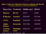 drug costs to prevent one mi stroke or death uncomplicated mild to moderate hypertension