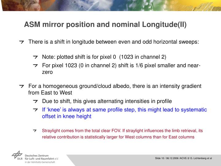 ASM mirror position and nominal Longitude(II)