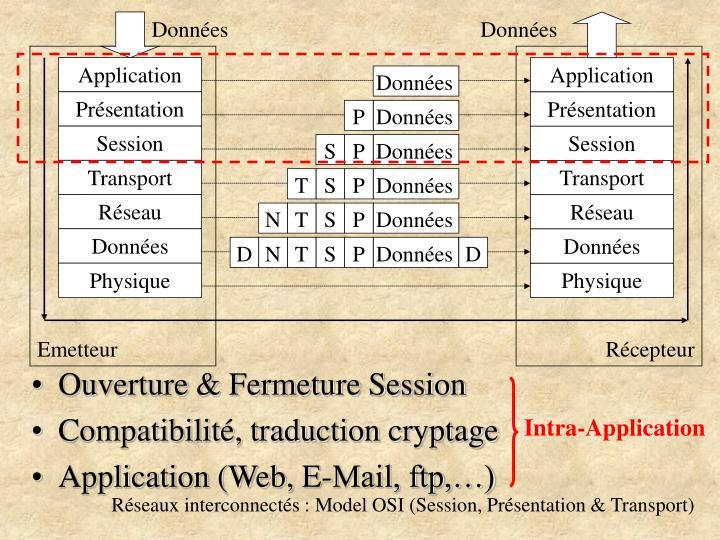 Intra-Application