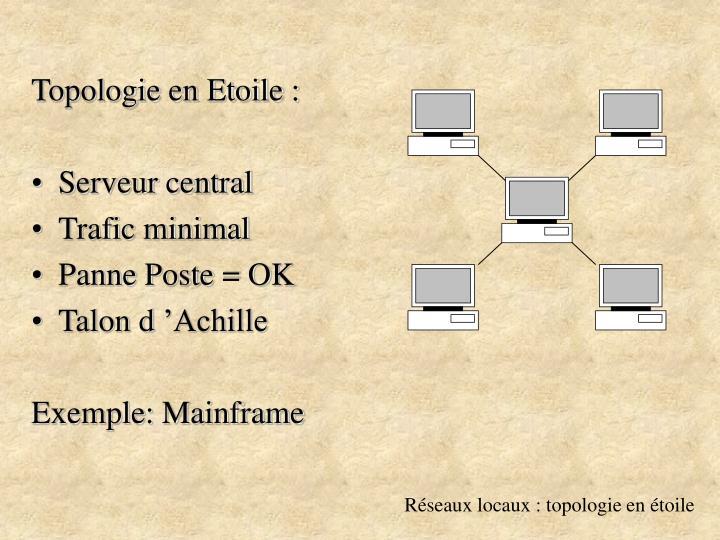 Topologie en Etoile :