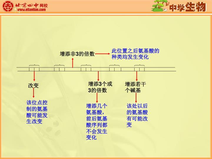 此位置之后氨基酸的种类均发生变化