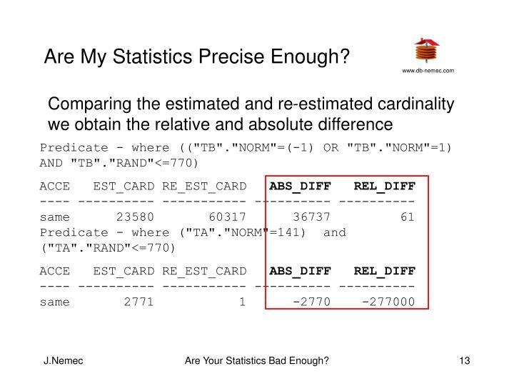 Are My Statistics Precise Enough?