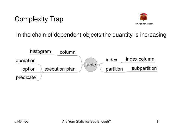 Complexity trap