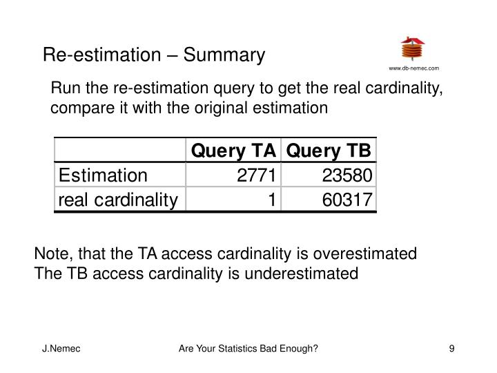 Re-estimation – Summary