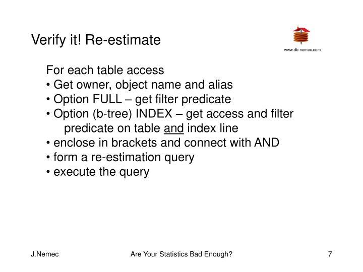 Verify it! Re-estimate